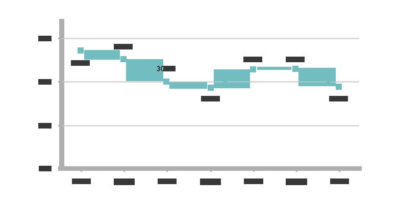 JD_CMO-Survey-graph